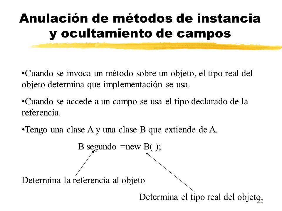 22 Anulación de métodos de instancia y ocultamiento de campos Cuando se invoca un método sobre un objeto, el tipo real del objeto determina que implementación se usa.