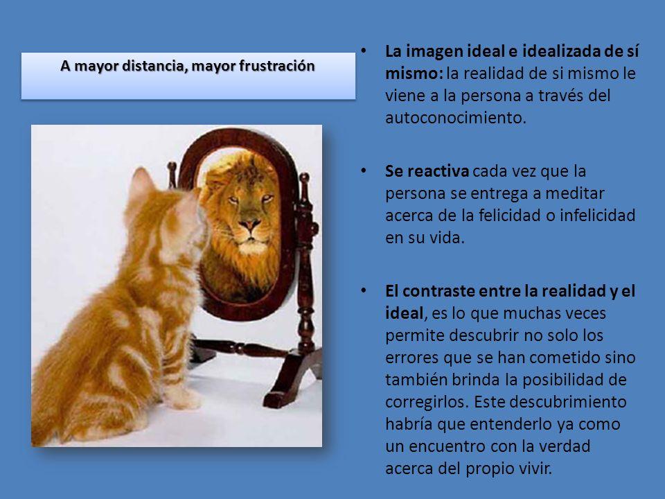 La imagen ideal e idealizada de sí mismo: la realidad de si mismo le viene a la persona a través del autoconocimiento.