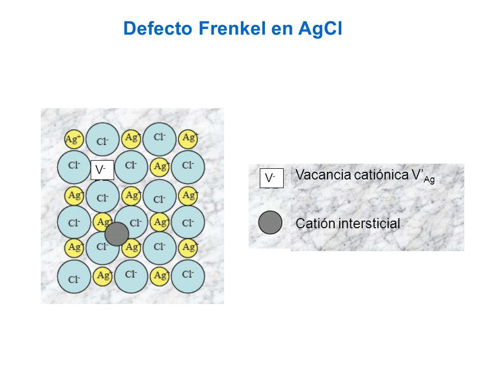 Defecto Frenkel en AgCl V-V- V-V- Vacancia catiónica V Ag Catión intersticial