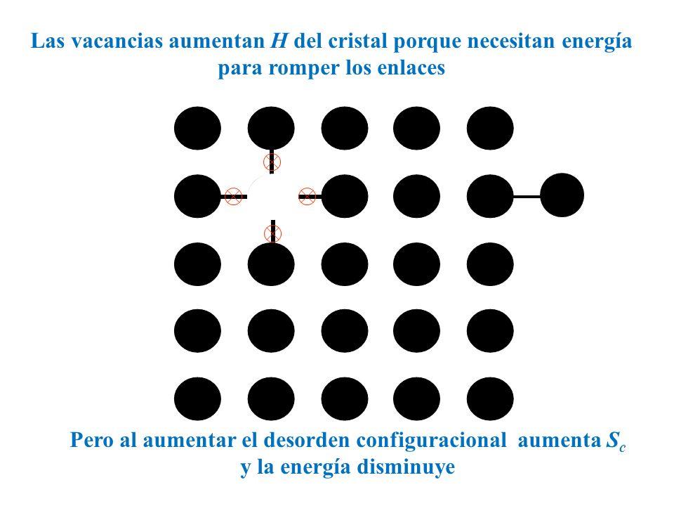 Las vacancias aumentan H del cristal porque necesitan energía para romper los enlaces Pero al aumentar el desorden configuracional aumenta S c y la en