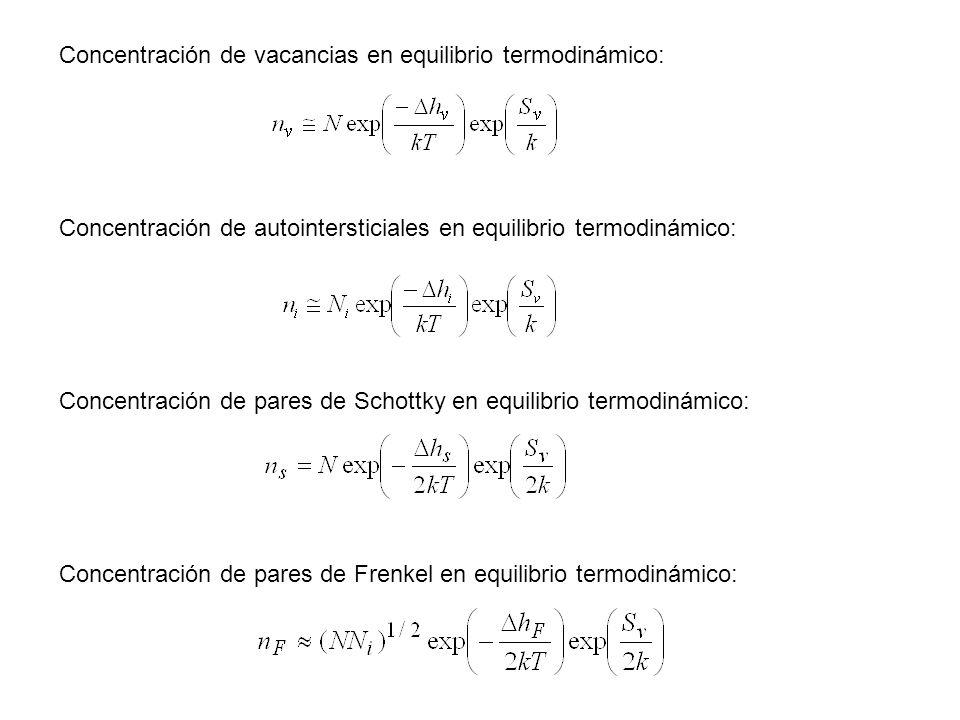 Concentración de vacancias en equilibrio termodinámico: Concentración de autointersticiales en equilibrio termodinámico: Concentración de pares de Sch