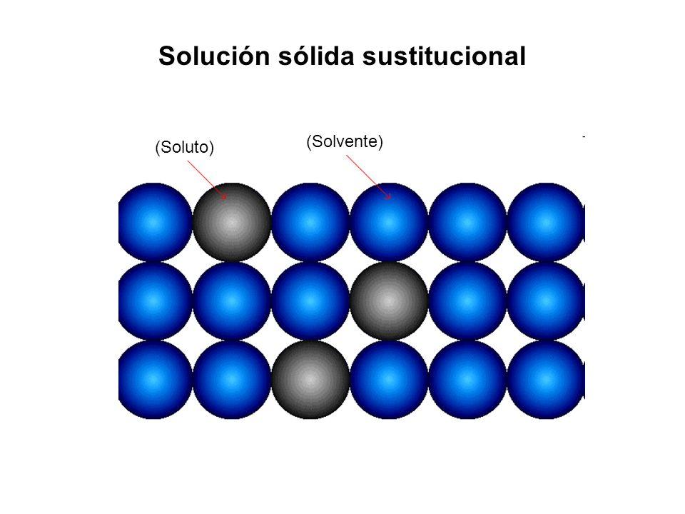 Solución sólida sustitucional (Solvente) (Soluto)