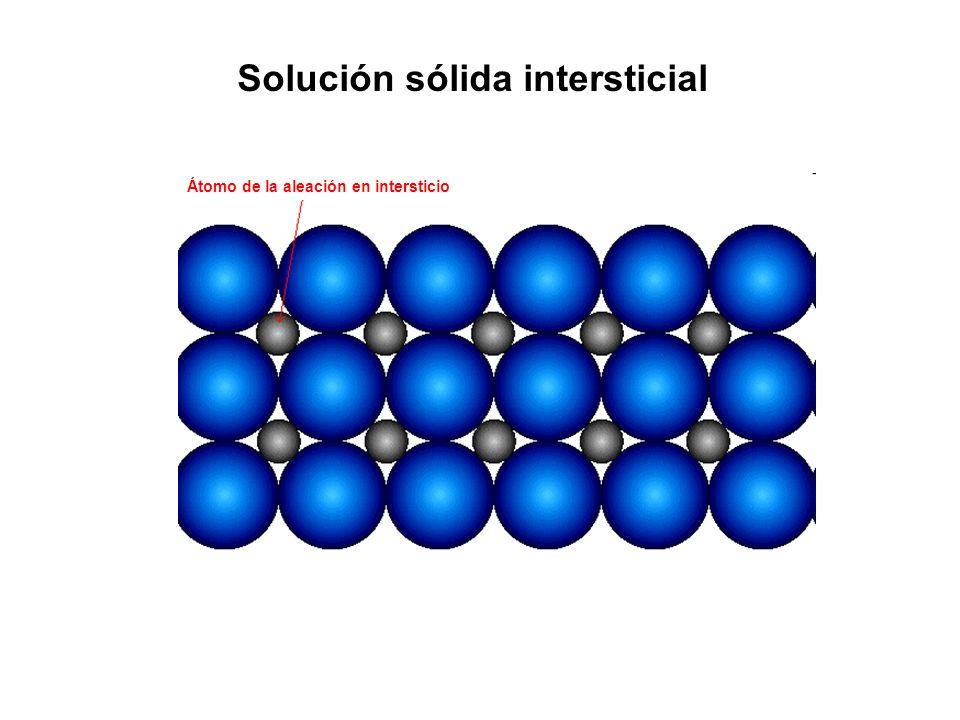 Solución sólida intersticial Átomo de la aleación en intersticio