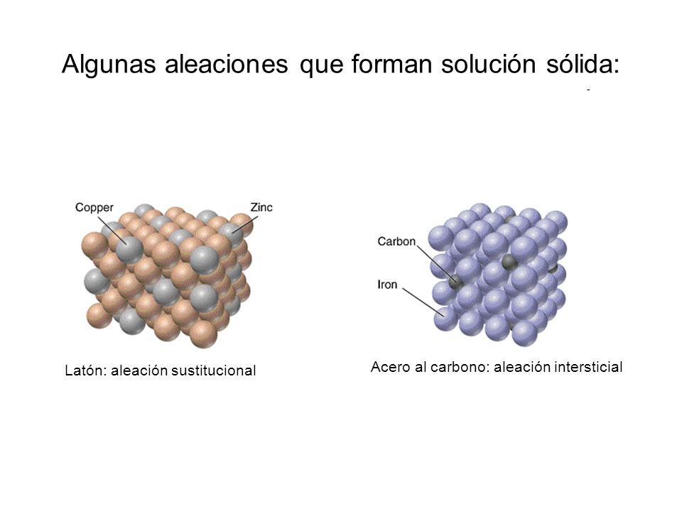 Algunas aleaciones que forman solución sólida: Latón: aleación sustitucional Acero al carbono: aleación intersticial