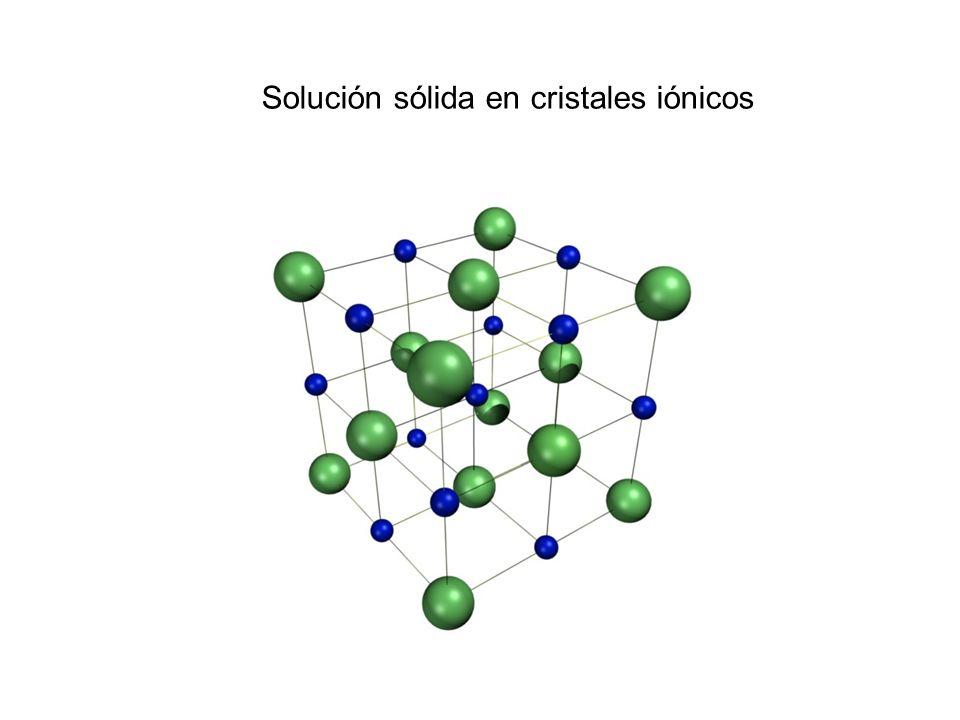 Solución sólida en cristales iónicos