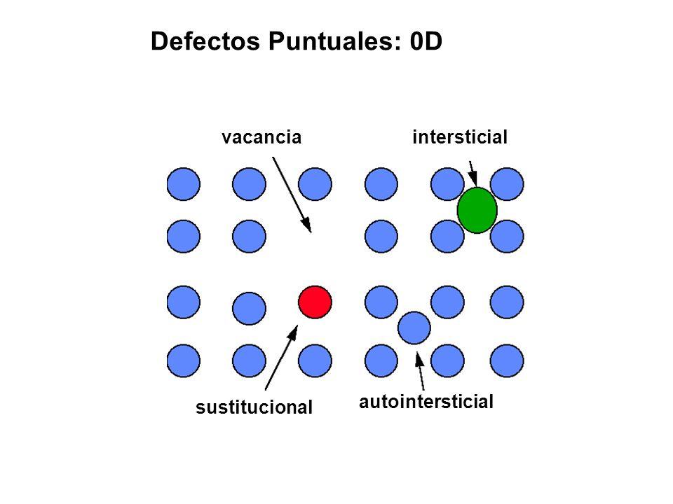 vacanciaintersticial sustitucional autointersticial Defectos Puntuales: 0D