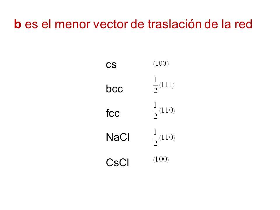 b es el menor vector de traslación de la red fcc NaCl cs bcc CsCl