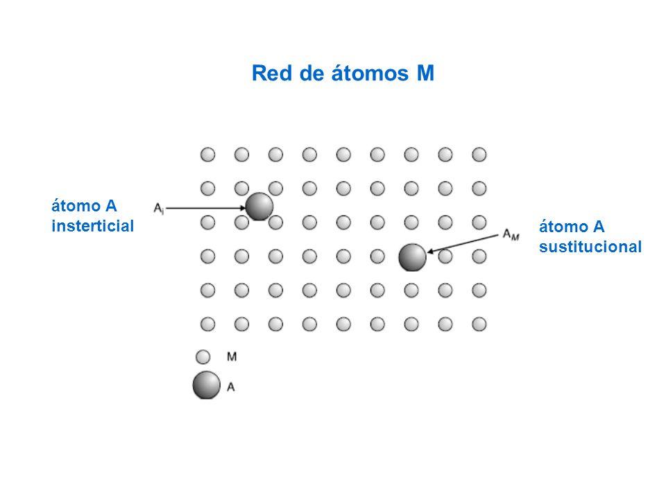 átomo A sustitucional átomo A insterticial Red de átomos M