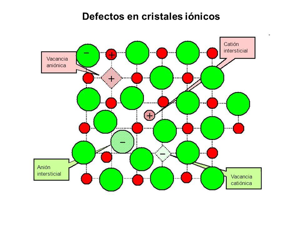 Dislocación de borde (edge dislocation) Engineering Materials – M.