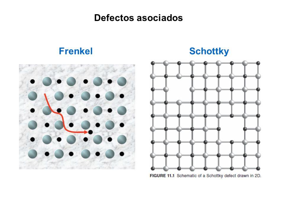 Defecto Schottky en NaCl V-V- V+V+ V+V+ V-V- Vacancia catiónica V Na Vacancia aniónica V Cl.