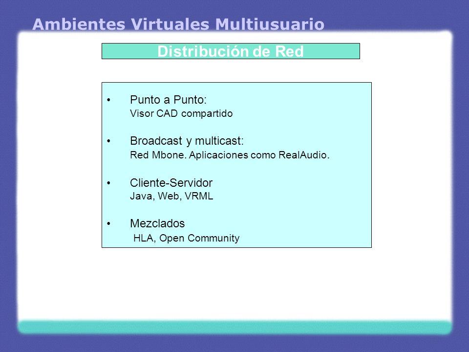 Ambientes Virtuales Multiusuario Distribución de Red Punto a Punto: Visor CAD compartido Broadcast y multicast: Red Mbone. Aplicaciones como RealAudio