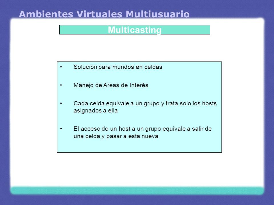 Ambientes Virtuales Multiusuario Multicasting Solución para mundos en celdas Manejo de Areas de Interés Cada celda equivale a un grupo y trata solo lo