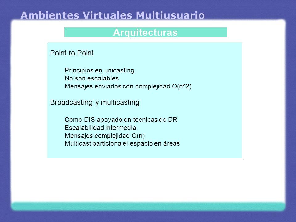 Ambientes Virtuales Multiusuario Arquitecturas Point to Point Principios en unicasting. No son escalables Mensajes enviados con complejidad O(n^2) Bro