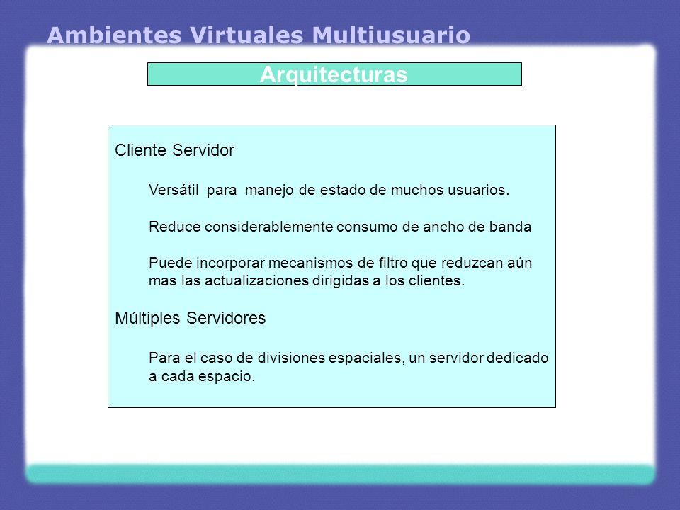 Ambientes Virtuales Multiusuario Arquitecturas Cliente Servidor Versátil para manejo de estado de muchos usuarios. Reduce considerablemente consumo de