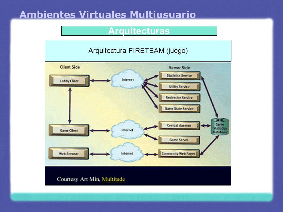 Ambientes Virtuales Multiusuario Arquitecturas Arquitectura FIRETEAM (juego)