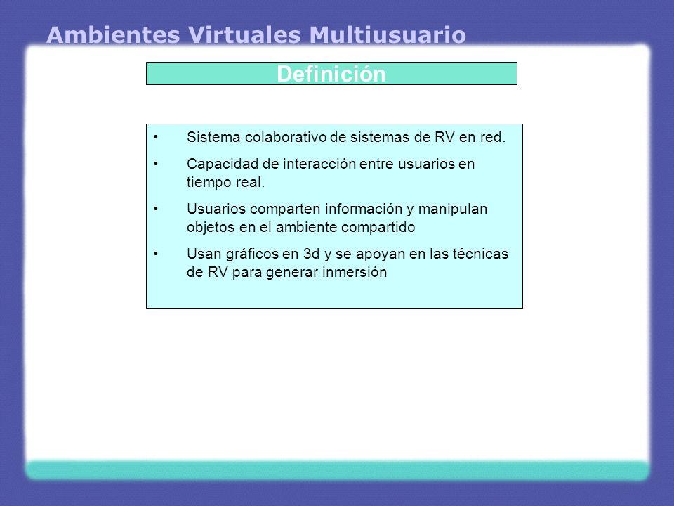 Ambientes Virtuales Multiusuario Definición Sistema colaborativo de sistemas de RV en red. Capacidad de interacción entre usuarios en tiempo real. Usu