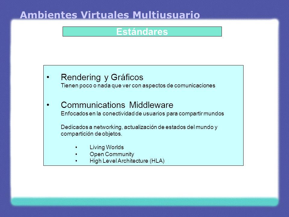 Ambientes Virtuales Multiusuario Estándares Rendering y Gráficos Tienen poco o nada que ver con aspectos de comunicaciones Communications Middleware E