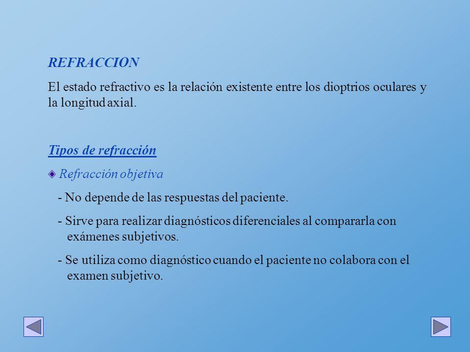 Refracción objetiva RETINOSCOPIA Y ESQUIASCOPIA - Se observan las características del reflejo retiniano.
