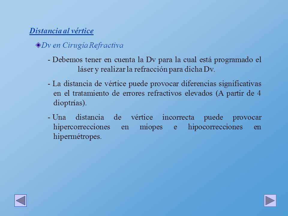 Distancia al vértice Dv en Cirugía Refractiva - Debemos tener en cuenta la Dv para la cual está programado el láser y realizar la refracción para dich