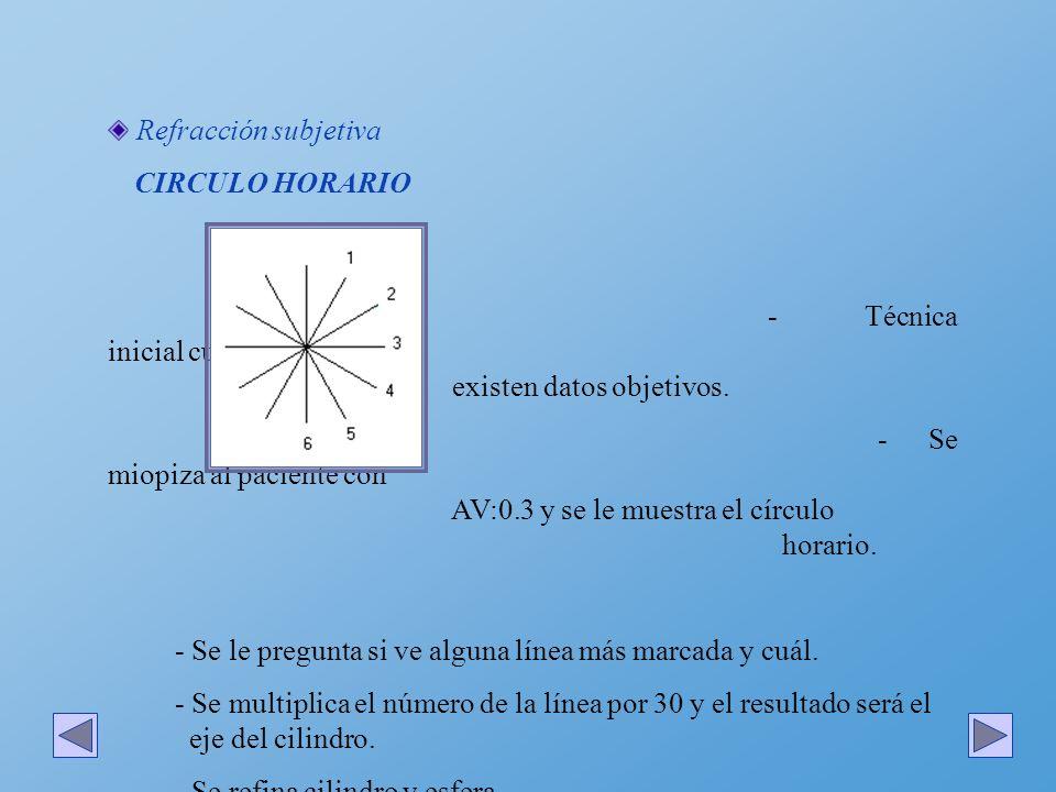 Refracción subjetiva CIRCULO HORARIO - Técnica inicial cuando no existen datos objetivos. - Se miopiza al paciente con AV:0.3 y se le muestra el círcu