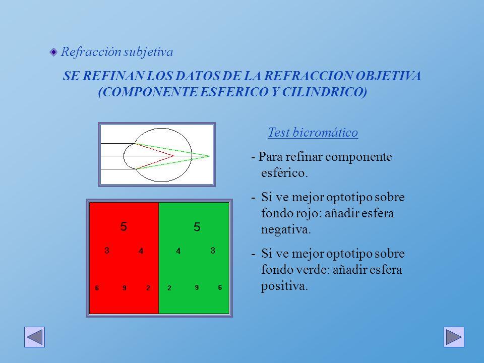 Refracción subjetiva SE REFINAN LOS DATOS DE LA REFRACCION OBJETIVA (COMPONENTE ESFERICO Y CILINDRICO) Test bicromático - Para refinar componente esfé