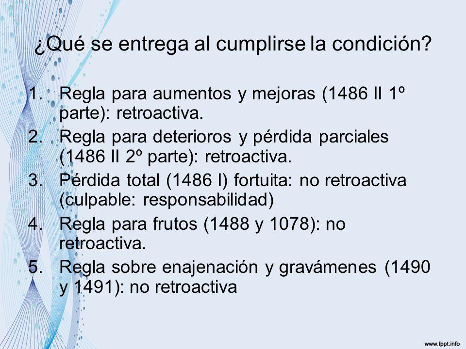 Condición suspensiva (suspende adquisición o nacimiento del dº) Pendiente: a.Acreedor no puede exigir cumplimiento y deudor puede repetir lo pagado (pago de lo no debido) (1485).