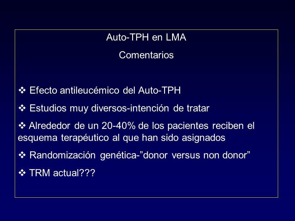 Auto-TPH en LMA Comentarios Efecto antileucémico del Auto-TPH Estudios muy diversos-intención de tratar Alrededor de un 20-40% de los pacientes recibe