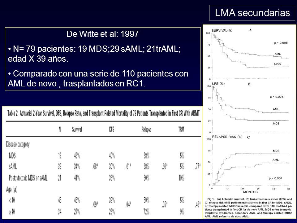 LMA secundarias De Witte et al: 1997 N= 79 pacientes: 19 MDS;29 sAML; 21trAML; edad X 39 años. Comparado con una serie de 110 pacientes con AML de nov