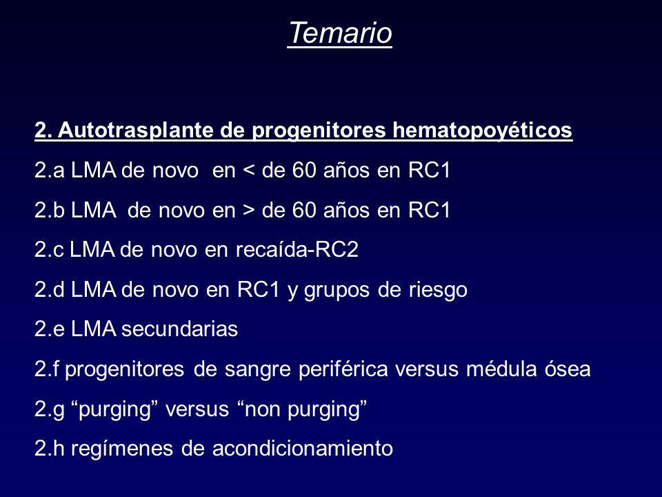 Temario 2. Autotrasplante de progenitores hematopoyéticos 2.a LMA de novo en < de 60 años en RC1 2.b LMA de novo en > de 60 años en RC1 2.c LMA de nov