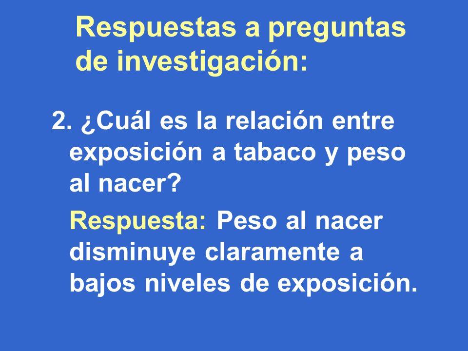 Respuestas a preguntas de investigación: 2.