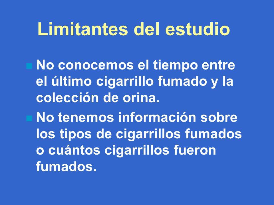 Limitantes del estudio n No conocemos el tiempo entre el último cigarrillo fumado y la colección de orina.