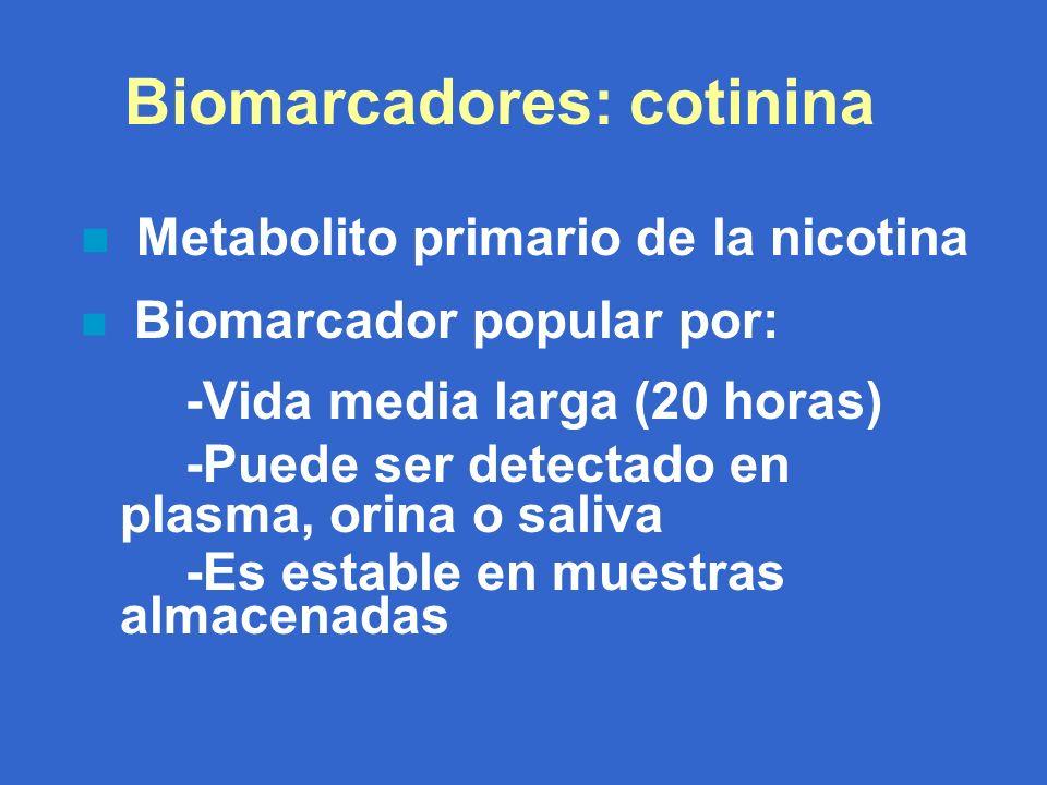 Biomarcadores: cotinina n Metabolito primario de la nicotina n Biomarcador popular por: -Vida media larga (20 horas) -Puede ser detectado en plasma, orina o saliva -Es estable en muestras almacenadas