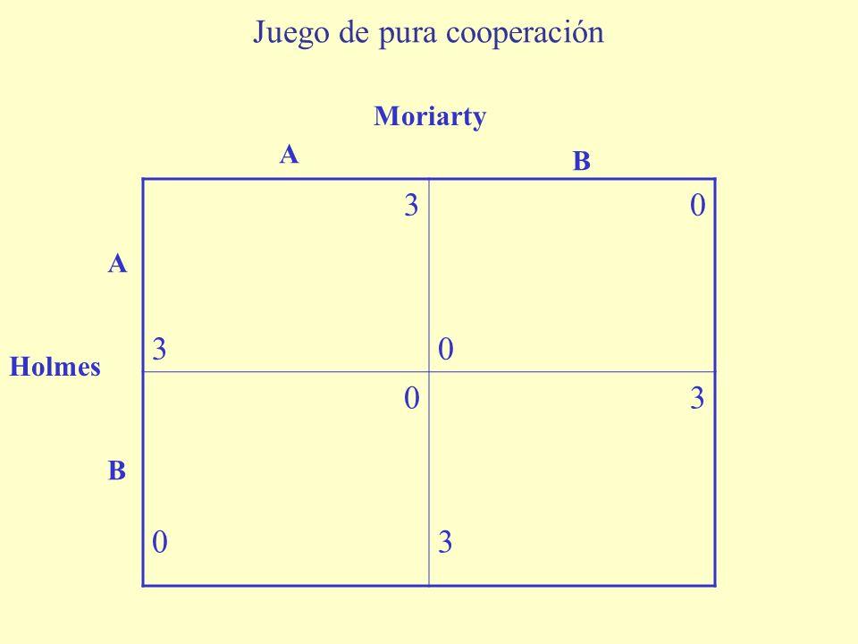 3333 0000 0000 3333 Juego de pura cooperación Holmes Moriarty A B A B