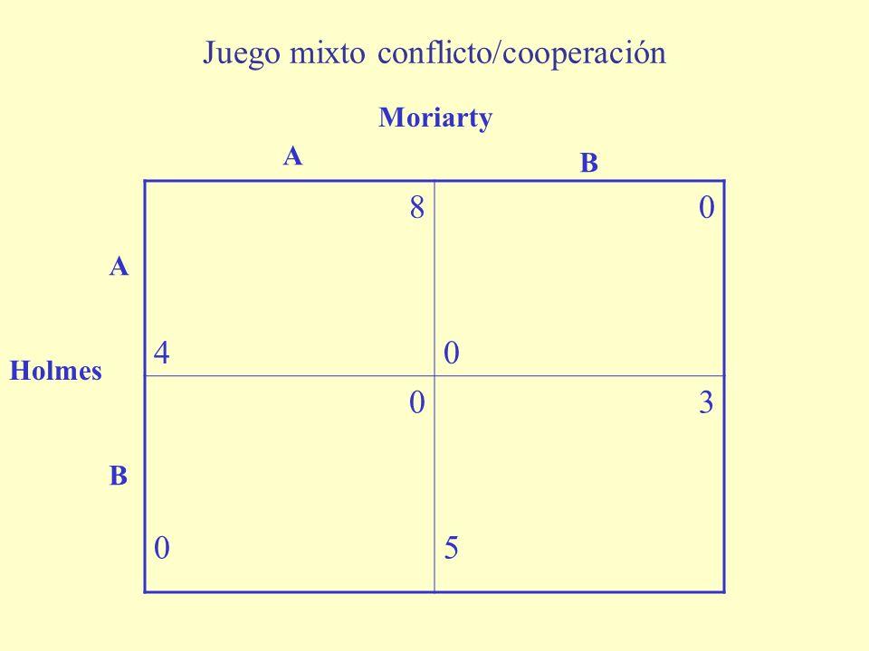 8484 0000 0000 3535 Juego mixto conflicto/cooperación Holmes Moriarty A B A B