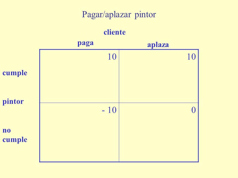10 - 100 Pagar/aplazar pintor pintor cliente paga aplaza cumple no cumple