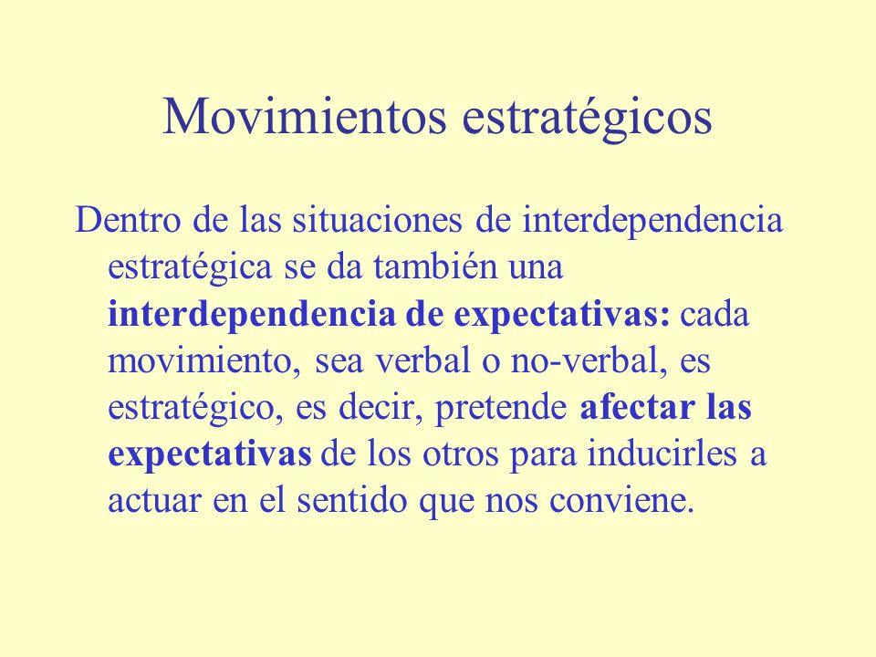 Movimientos estratégicos Dentro de las situaciones de interdependencia estratégica se da también una interdependencia de expectativas: cada movimiento, sea verbal o no-verbal, es estratégico, es decir, pretende afectar las expectativas de los otros para inducirles a actuar en el sentido que nos conviene.