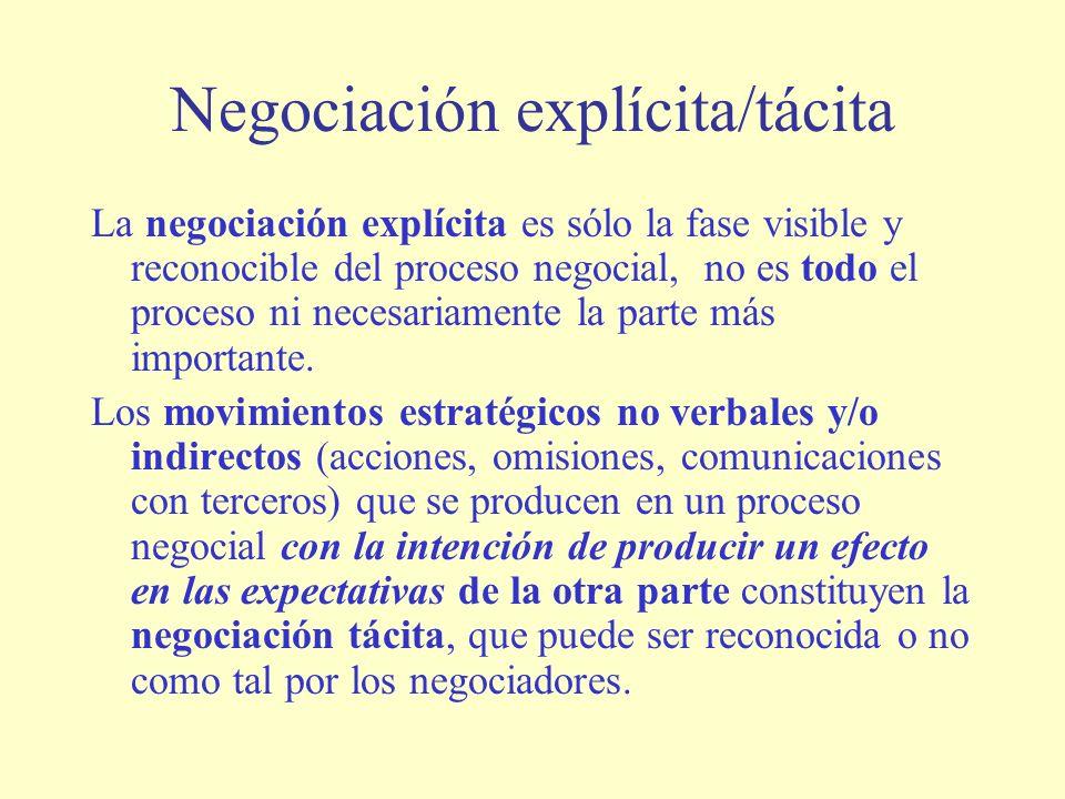 Negociación explícita/tácita La negociación explícita es sólo la fase visible y reconocible del proceso negocial, no es todo el proceso ni necesariamente la parte más importante.