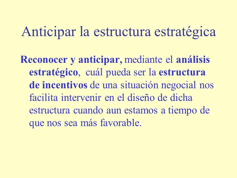 Anticipar la estructura estratégica Reconocer y anticipar, mediante el análisis estratégico, cuál pueda ser la estructura de incentivos de una situación negocial nos facilita intervenir en el diseño de dicha estructura cuando aun estamos a tiempo de que nos sea más favorable.