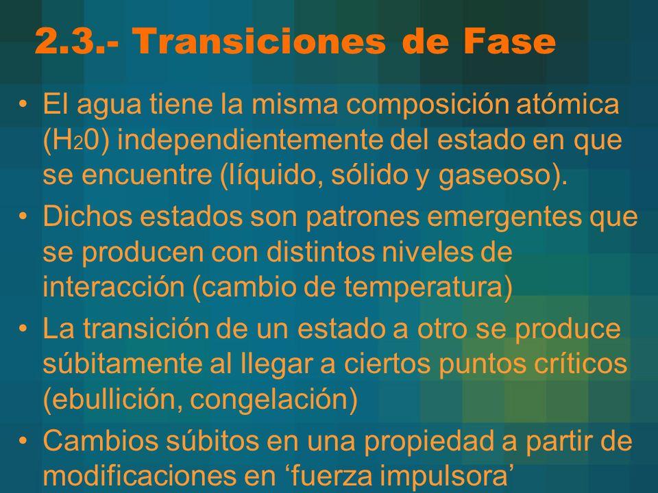 2.3.- Transiciones de Fase El agua tiene la misma composición atómica (H 2 0) independientemente del estado en que se encuentre (líquido, sólido y gas