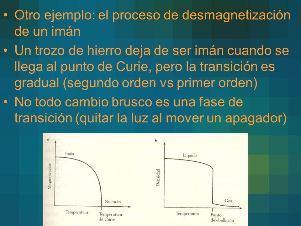 Otro ejemplo: el proceso de desmagnetización de un imán Un trozo de hierro deja de ser imán cuando se llega al punto de Curie, pero la transición es gradual (segundo orden vs primer orden) No todo cambio brusco es una fase de transición (quitar la luz al mover un apagador)