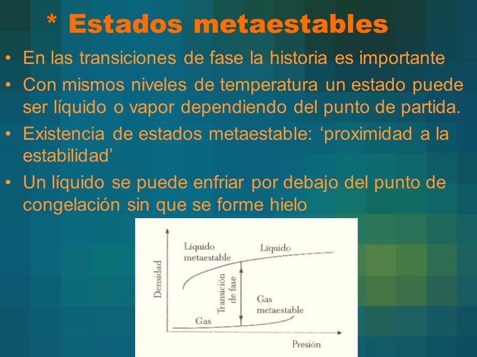 * Estados metaestables En las transiciones de fase la historia es importante Con mismos niveles de temperatura un estado puede ser líquido o vapor dependiendo del punto de partida.