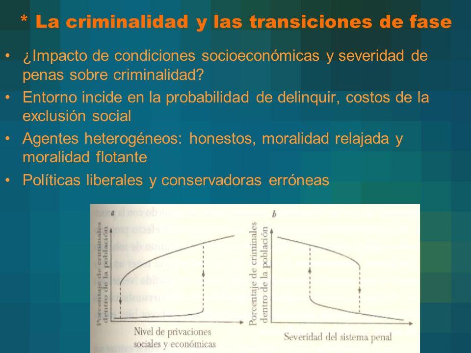* La criminalidad y las transiciones de fase ¿Impacto de condiciones socioeconómicas y severidad de penas sobre criminalidad? Entorno incide en la pro