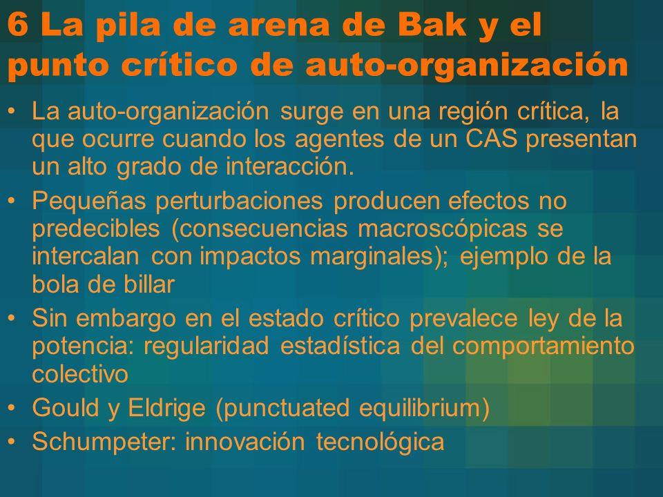 6 La pila de arena de Bak y el punto crítico de auto-organización La auto-organización surge en una región crítica, la que ocurre cuando los agentes de un CAS presentan un alto grado de interacción.
