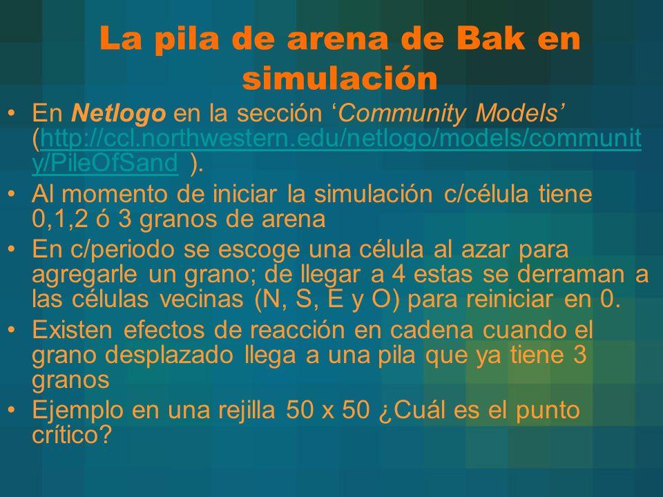 La pila de arena de Bak en simulación En Netlogo en la sección Community Models (http://ccl.northwestern.edu/netlogo/models/communit y/PileOfSand ).http://ccl.northwestern.edu/netlogo/models/communit y/PileOfSand Al momento de iniciar la simulación c/célula tiene 0,1,2 ó 3 granos de arena En c/periodo se escoge una célula al azar para agregarle un grano; de llegar a 4 estas se derraman a las células vecinas (N, S, E y O) para reiniciar en 0.