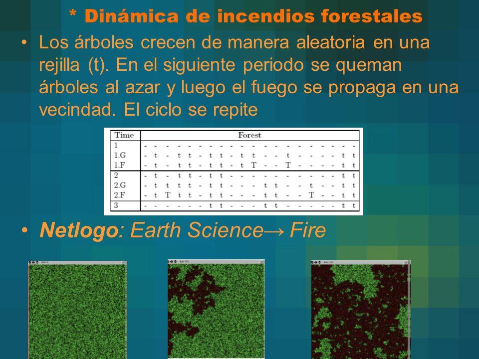 * Dinámica de incendios forestales Los árboles crecen de manera aleatoria en una rejilla (t). En el siguiente periodo se queman árboles al azar y lueg