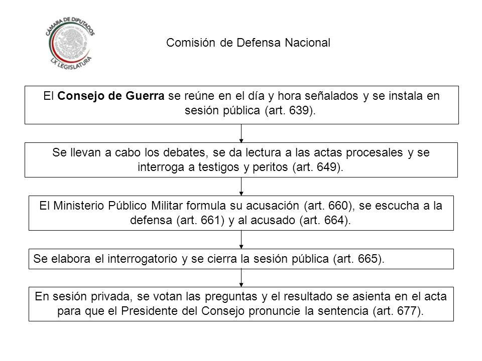 Comisión de Defensa Nacional En sesión pública, el Presidente del Consejo de Guerra lee la sentencia, lo cual sirve como notificación.
