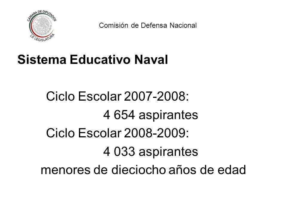 Sistema Educativo Naval Ciclo Escolar 2007-2008: 4 654 aspirantes Ciclo Escolar 2008-2009: 4 033 aspirantes menores de dieciocho años de edad Comisión de Defensa Nacional