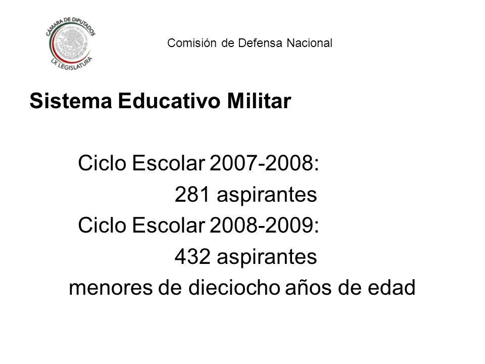 Sistema Educativo Militar Ciclo Escolar 2007-2008: 281 aspirantes Ciclo Escolar 2008-2009: 432 aspirantes menores de dieciocho años de edad Comisión de Defensa Nacional