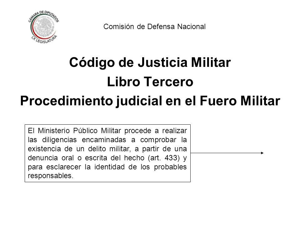 Comisión de Defensa Nacional El Ministerio Público formula su pedimento de incoación a la autoridad judicial correspondiente, enviando la documentación a la Secretaría (art.