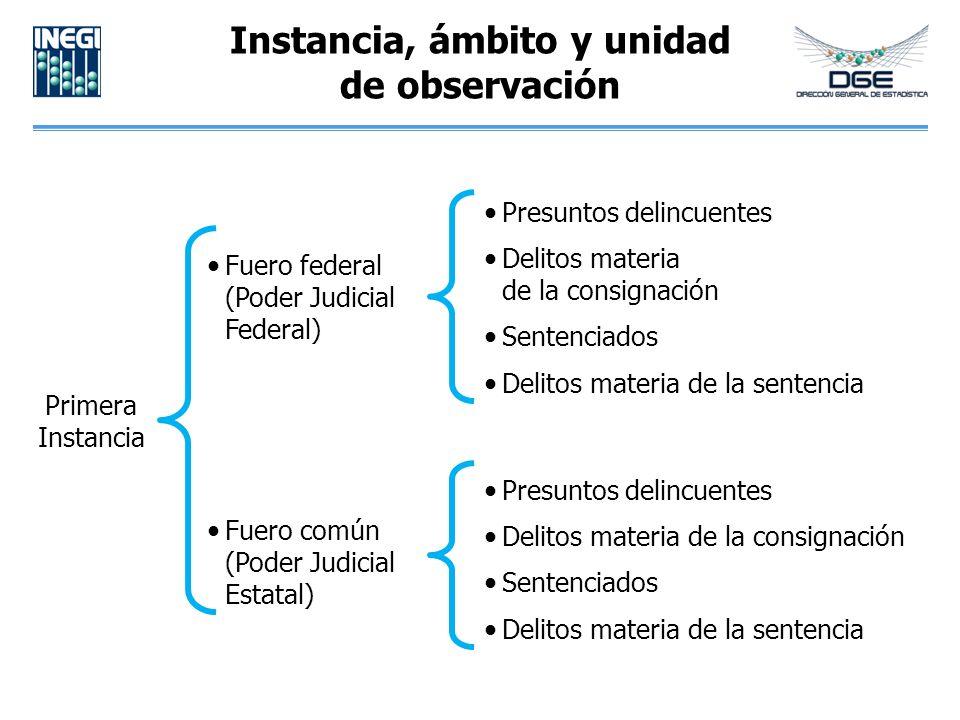 Primera Instancia Instancia, ámbito y unidad de observación Fuero federal (Poder Judicial Federal) Fuero común (Poder Judicial Estatal) Presuntos deli